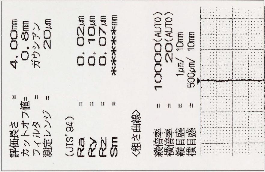 表面粗度(Ry0.10μm,Ra:0.02μm )