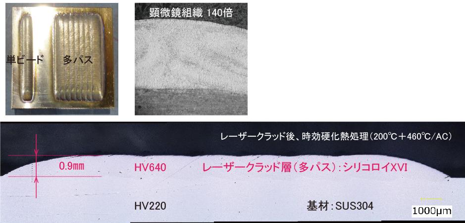 シリコロイXVIの粉末×レーザークラッディング シリコロイは湯流れ性が良好で、ピンホールの発⽣が少ない